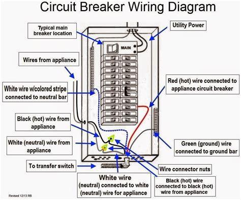 dc circuit breaker wiring diagram get free image about