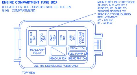 Wiring Diagram Circuit Breaker Locator by Ford 2 0 2000 Engine Compartment Fuse Box Block