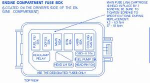 Ford Escort 2 0 2000 Engine Compartment Fuse Box  Block Circuit Breaker Diagram
