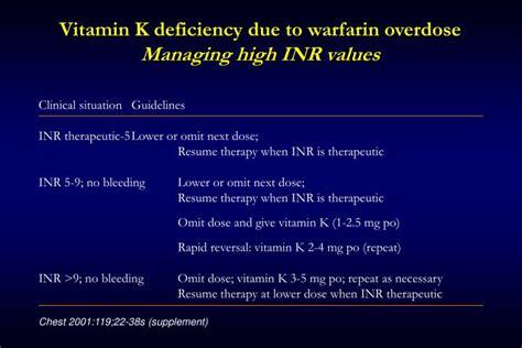 resume vitamins after surgery ppt bleeding disorders haemostasis hemorrhage in surgery powerpoint presentation id 5755718