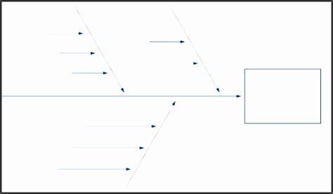 blank ishikawa diagram template sampletemplatess