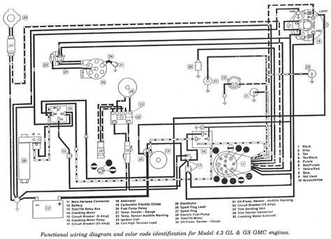 schema electrique moteur volvo  technique moteur