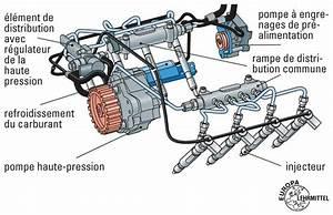 Injection Common Rail - Mécanicien Tout Terrain