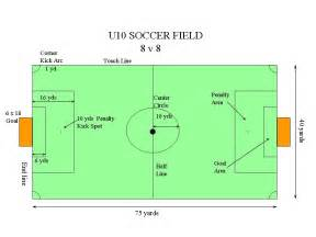 Youth Soccer Field Dimensions