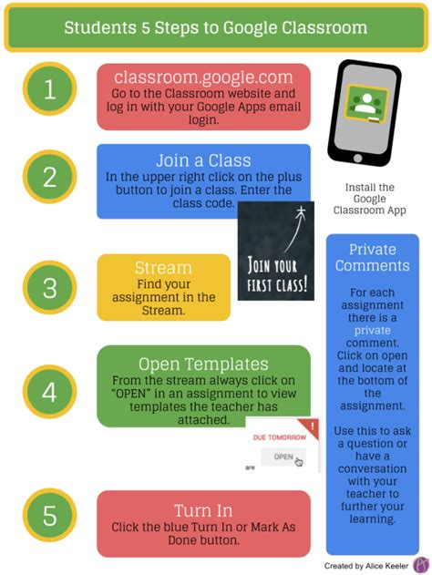 Students 5 Steps To Google Classroom [infographic]  Teacher Tech
