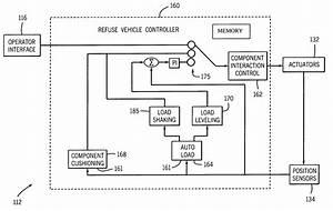 1998 Mcneilus Wiring Diagram