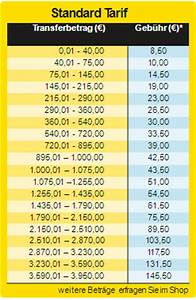 Western Union Gebühren Berechnen : geb hren standardtarif telecafe salzgitter ~ Themetempest.com Abrechnung