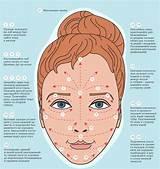 Японский точечный массаж от морщин на лице