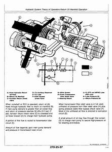 John Deere 4055  4255  4455 Tractors Diagnosis And Tests
