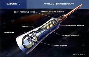 File:Apollo Spacecraft diagram.jpg