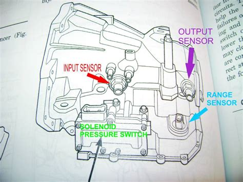Plymouth Transmission Diagram 1998 plymouth grand voyager parts diagram