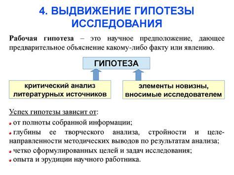методология монографии