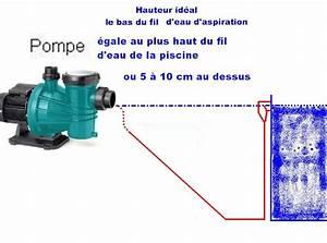 Comment Réamorcer Une Pompe De Piscine : pompe a eau piscine top pompe piscine dexton with pompe a ~ Dailycaller-alerts.com Idées de Décoration