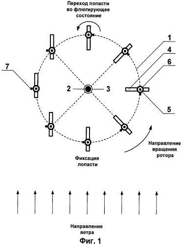 W – скорость частота вращения винта