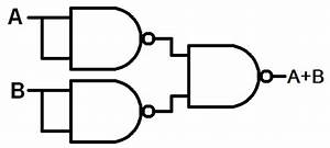 Explain The Logic Nand Gate With Its Operation And How It