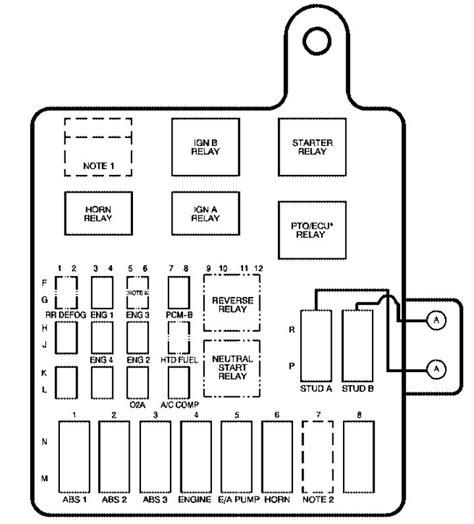 Gmc Topkick Fuse Box Diagram Auto Genius