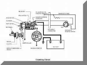 Drag Racing With Jim Hand  U2013 Part 18  Pontiac Cranking System