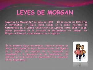 Leyes De Morgan