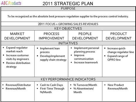 gregg stocker  page strategic plan simple business