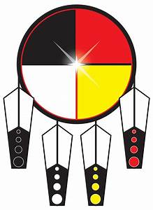 Medicine Wheel W Feathers Decal Pictures