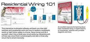 Basic House Wiring 101