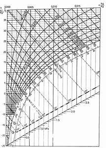 Hx Diagram