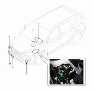 Hyundai Santa Fe  Components And Components Location