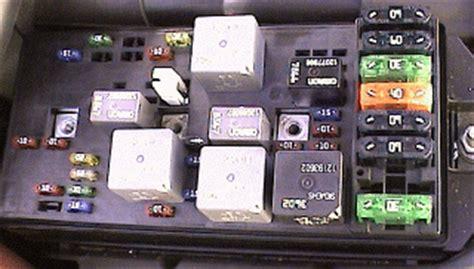 99 Venture Fuse Box by Fuse Box Diagrams 2001 Chevy Venture