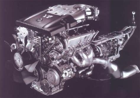 Starter Motor Diagram 2003 Nissan 350z Car To Starter Motor by 350z Engine Design Howstuffworks