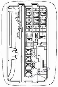 Interior Fuse Box Diagram  Dodge Durango  2004