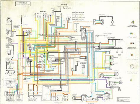 oldsmobile car manuals wiring diagrams pdf fault codes