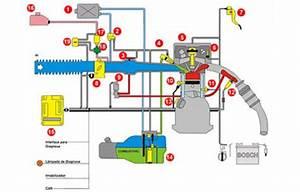 Boitier Ethanol Homologué Pour Diesel : la conversion d 39 une voiture essence pour qu 39 elle marche aussi au super thanol e85 ~ Medecine-chirurgie-esthetiques.com Avis de Voitures