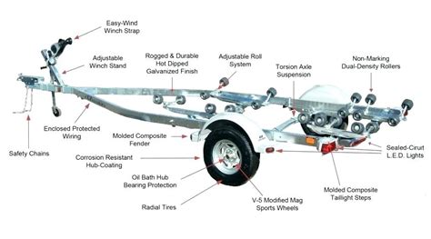 Harbor Freight Tools Boat Trailer by Trailer Fender Harbor Freight Harbor Freight Trailer