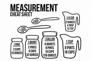 Fabric Measurement Conversion Chart Measurement Cheat Sheet Svg Graphic By Crystalgiftsstudio