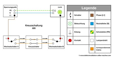 haus elektroinstallation selber machen kreuzschaltung elektroinstallation selber machen elektroinstallation selber machen