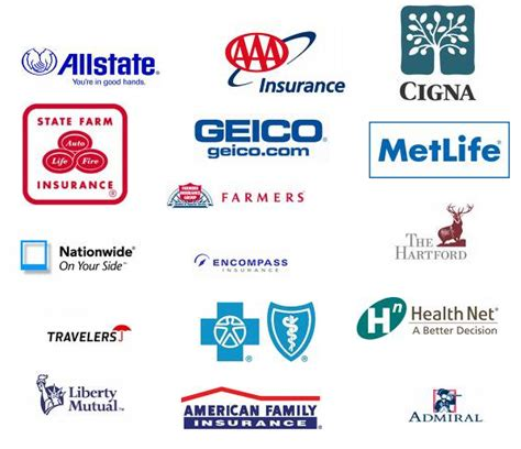 Мир переводов :: Cheap Insurance Companies in USA