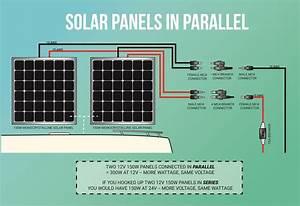 Complete Van Life Solar System For Under  1000