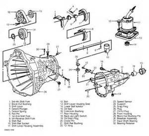 similiar chevy s transmission diagram keywords chevy s10 engine diagram likewise 2003 chevy s10 vacuum hose diagram