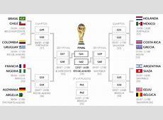 Copa del Mundo así quedó el cuadro de octavos de final