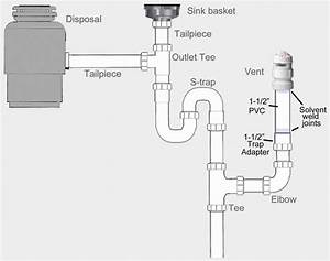 Kitchen Sink Drain Plumbing Diagram New Double With
