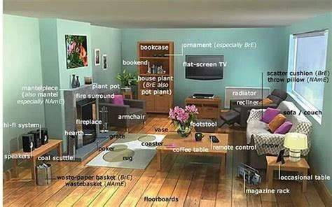 living room dictionary 1000 images about visual vocab on