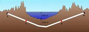 File Seikan Tunnel Profile Diagram Svg