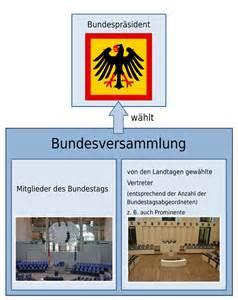 bun holder file schema bundesversammlung png wikimedia commons