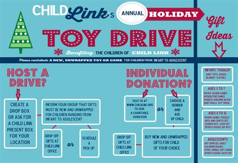 Holiday Gifts Drive For Chicago Foster Children