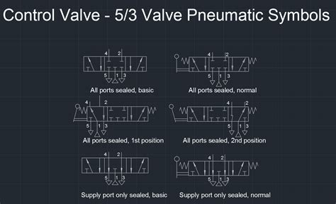 window bench with valve 5 3 valve pneumatic symbols free cad