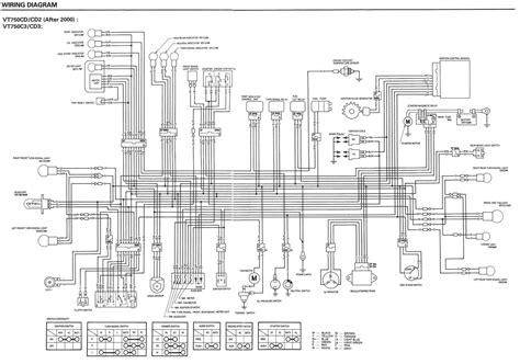 wiring harness for 1100 honda shadow 1988 2006 honda