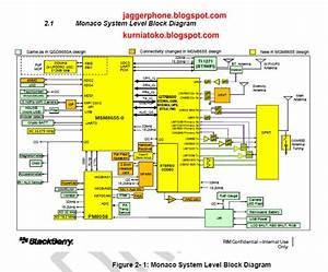 Jaggerphone Mobilephone Repairing Support  Schematic