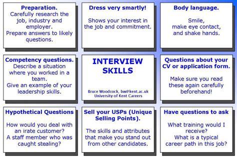 quotes  interview skills quotesgram