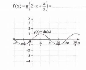 Sinusfunktion Berechnen : die transformierten funktionen zeichnen sinusfunktion mathelounge ~ Themetempest.com Abrechnung
