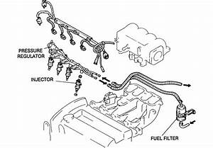 How To Unblock Fuel Line Inside 1997 Mazda Millenia Gas